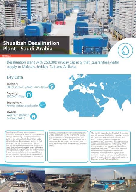 Factsheet Shuaibah english