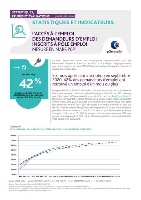 L'accès à l'emploi des demandeurs d'emploi inscrits à Pôle emploi mesuré en mars 2021