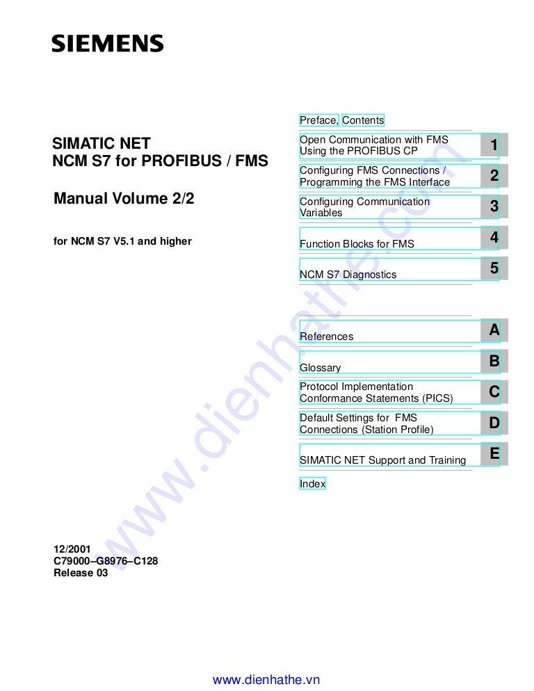 Siemens S7 300 400 Simatic Net Ncm S7 For Profibus Fms 2