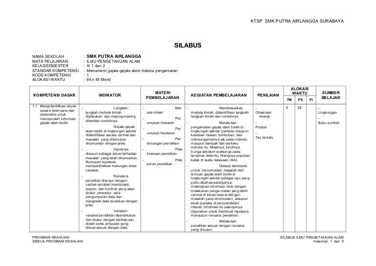 Silabus Ipa Smk Kurikulum 2013 Revisi Sekolah