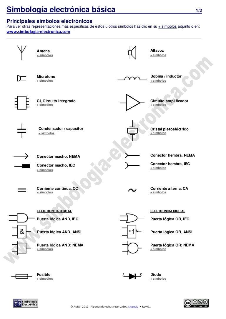 Simbolog a electr nica b sica for Simbologia de planos arquitectonicos pdf