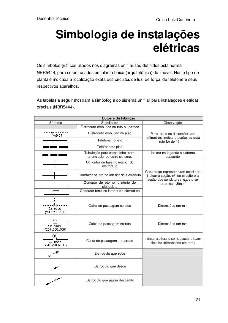 Circuito Significado : Simbologia elétrica