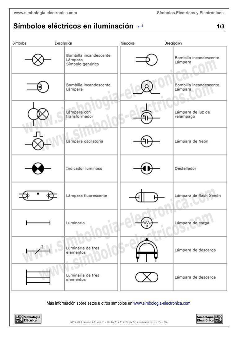 Simbolos Electricos Iluminacion