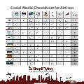 SimpliFlying Social Media Cheatsheet for Airline Marketers
