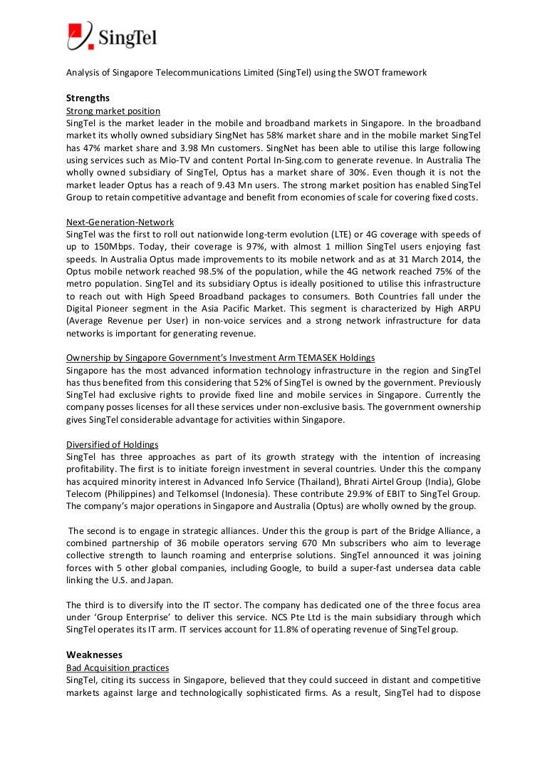 SWOT-analysis of the enterprise