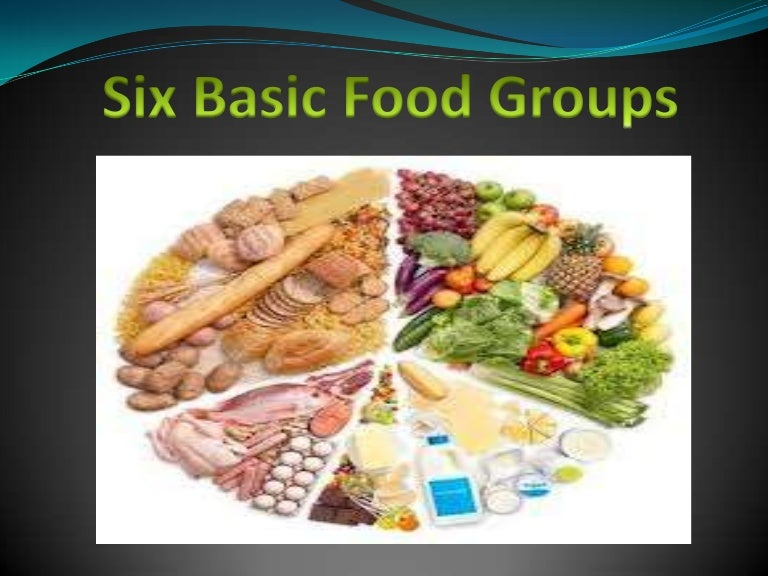 six basic nutrients The six basic classes of nutrients chart this chart will help you to organize the information that you find on each of the six basic classes of nutrients and ensure that you include all of the required components of this assignment.