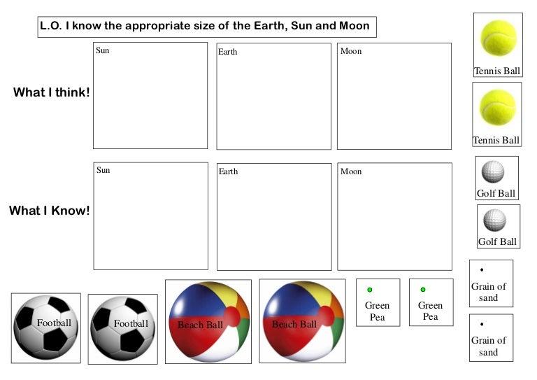 Size Comparison Earthmoonsun