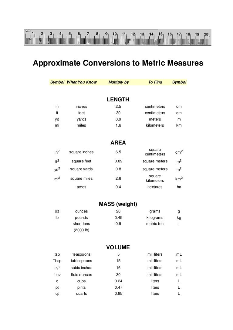 Size conversion charts nvjuhfo Images