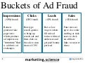 Sizing Digital Ad Fraud Investigation by Augustine Fou