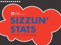 Sizzling Stats: Cloud Computing