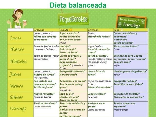 dieta alabancia