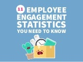 11 Employee Engagement Statistics You Need to Know