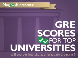 GRE Scores For Top Universities