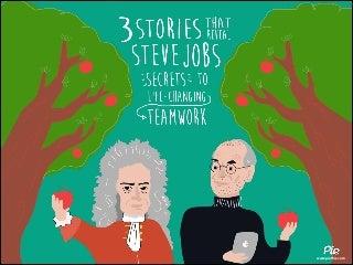 Steve Jobs tells 3 stories about teamwork