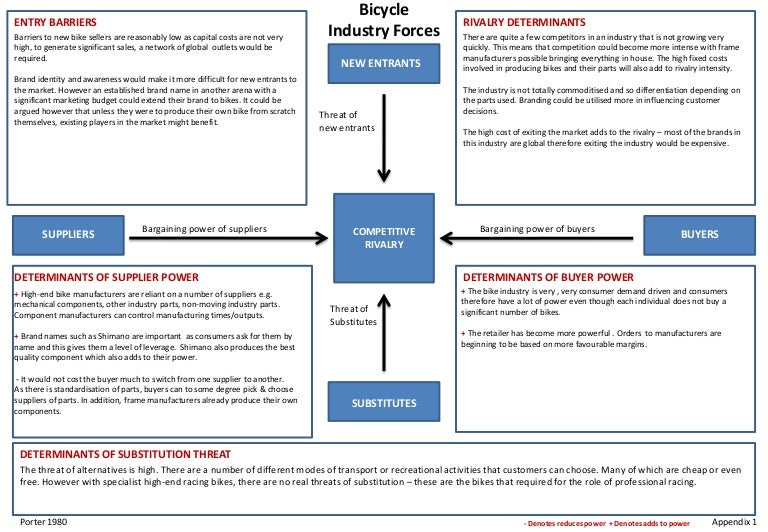 hero honda balanced score card 31671884-marketing-stratergy-hero-hondapdf hec montréal marketing  using both the balanced scorecard approach (see attached pages 29-31), strategy: a view from .