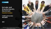 Inclusion And Diversity Maturity Benchmark – Creating An Inclusive Workplace   Zinnov