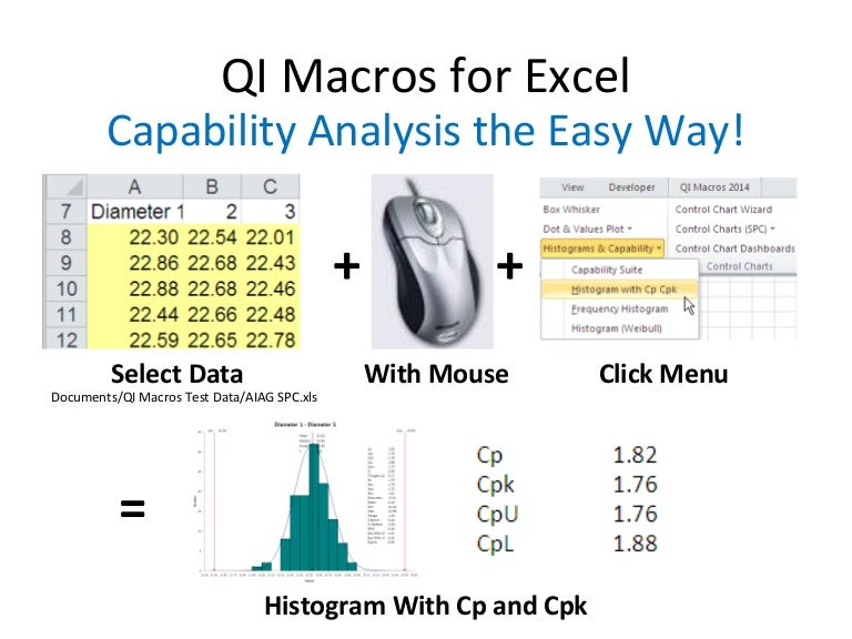 What is capability analysis pronofoot35fo Image collections