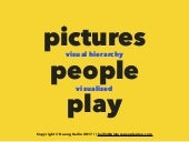Pictures People Play - Visual Hierarchy, Illustrated