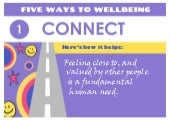 Five Ways To Wellbeing Digital Media Images