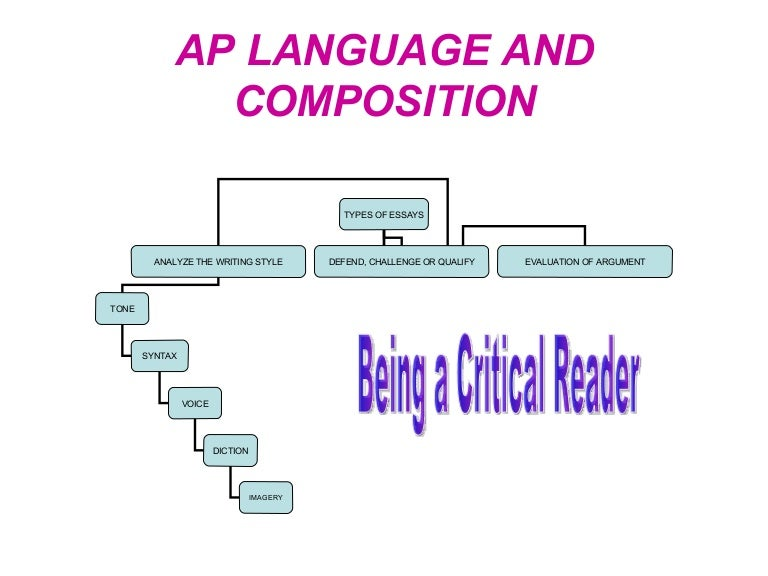 Esl cover letter writers service for college