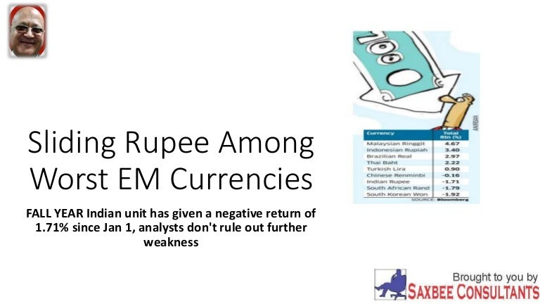 Sliding rupee among worst em currencies