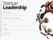 About the Startup Leadership Program