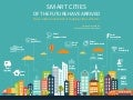 Architecture for India's Smart Cities project