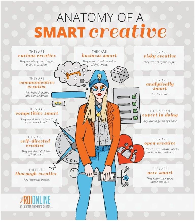 The Anatomy Of A Smart Creative