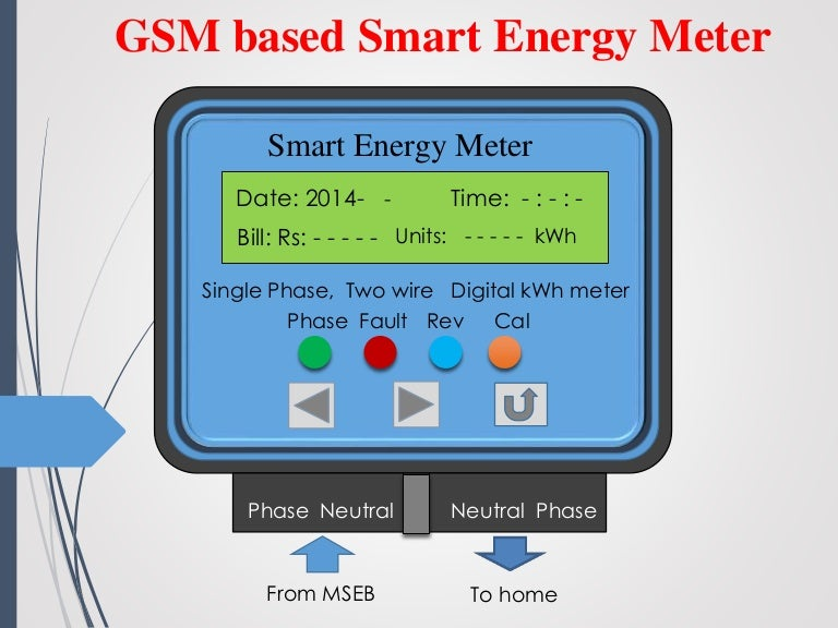 Smart energy meter (Updated)