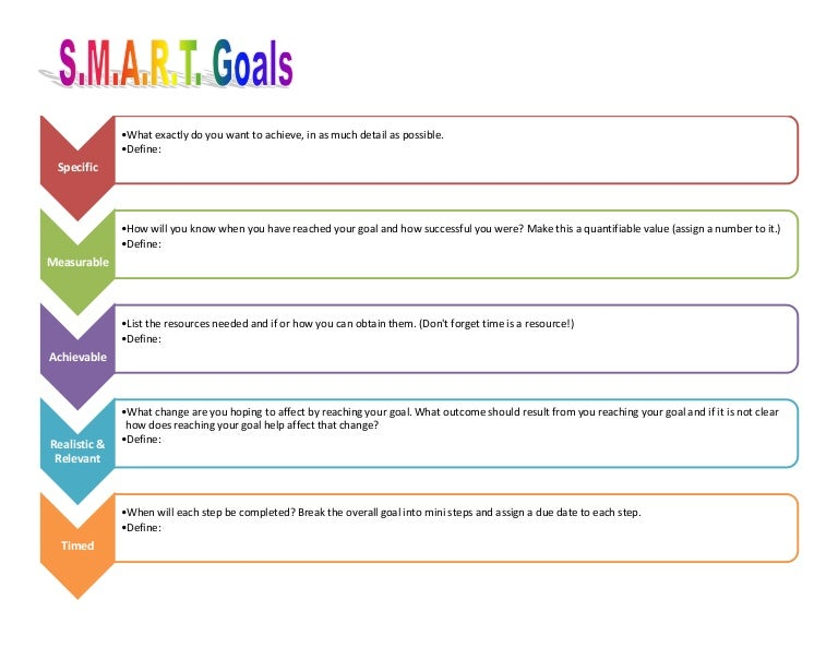 goals to achieve in college She advises college students about career and educational goals and is known as an innovative writer and trainer bibliography-icon icon for annotation tool cite this article.