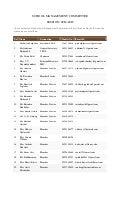 School Management Committee - Bharti Krishna Vidya Vihar
