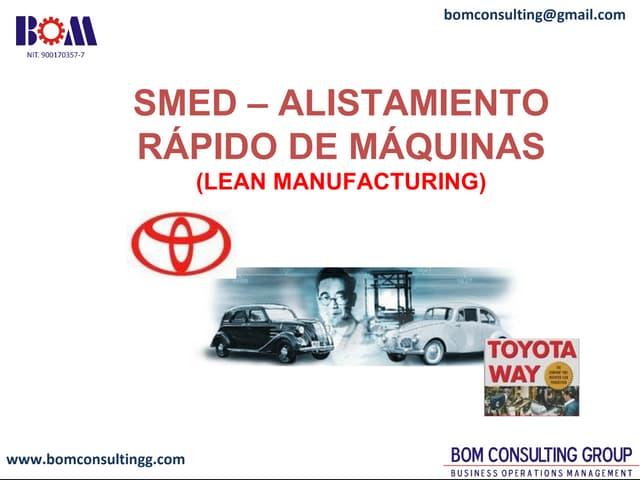 SMED Alistamiento Rápido de Equipos - Lean Manufacturing -