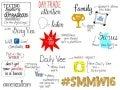 #SMMW16 Social Media Marketing World 2016 Sketchnotes