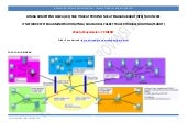 Soal Packet Tracer Troubleshooting - ITNSA LKS SMK Tingkat Provinsi NTB 2021