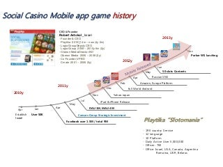 Socail casino mobile app game history mark 2014_may