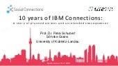 10 years of IBM Connections