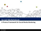Social marketology-nj-execs-12
