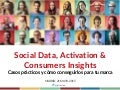 Social Data, Activation & Consumer Insights - MADRID