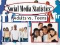 Social Media Statistics: Adults vs Teens