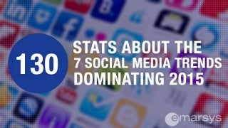 130 stats about the 7 social media trends dominating 2015