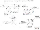 Social Network Analysis and Graph Theory Concepts Explained