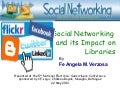 Social networking and its impact on libraries
