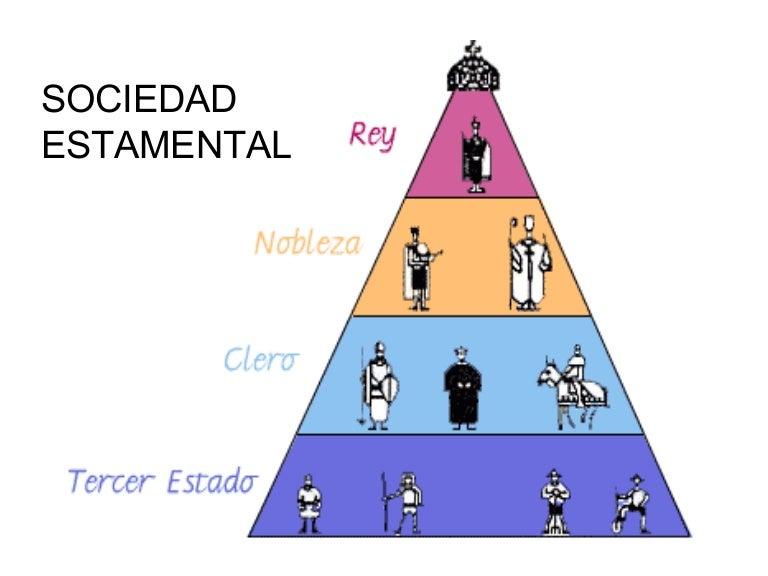 Que es poliarquia medieval