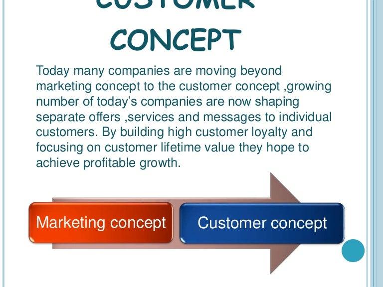 explain the marketing concept