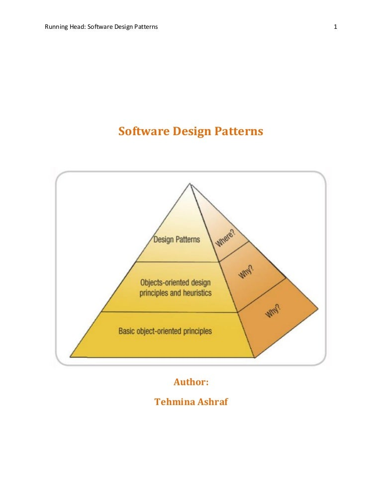 Software Design Patterns Object Oriented Programming
