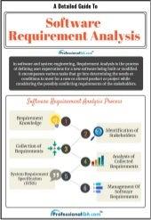 Software Requirement Analysis: A Complete Guide!
