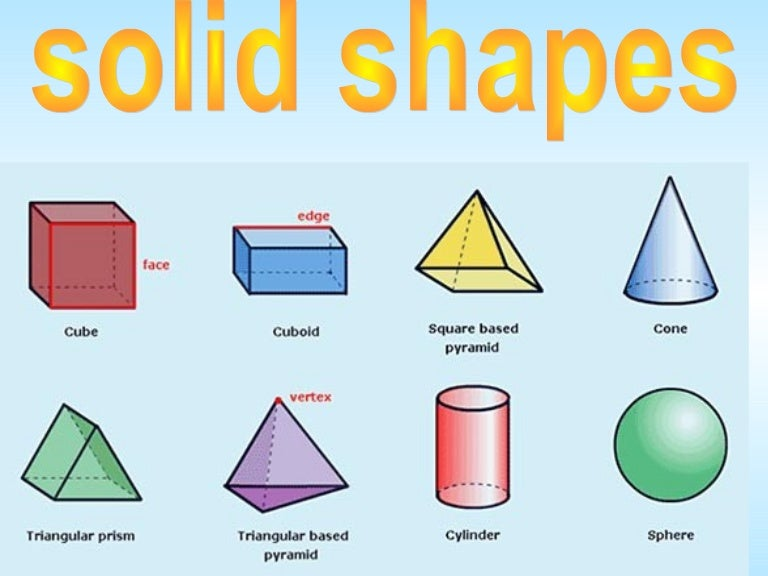 how to make 3d solid shapes
