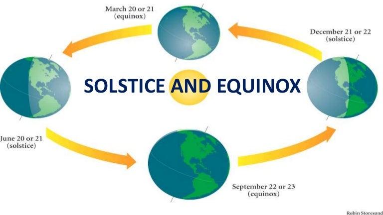 solsticeandequinox 160828115736 thumbnail 4 jpg cb 1472385598 rh slideshare net equinox parts diagram spring equinox diagram