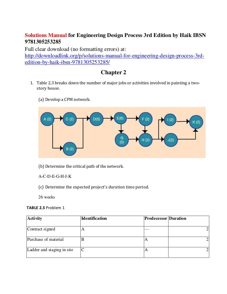 Comparing The Engineering Design Process And The Manual Guide