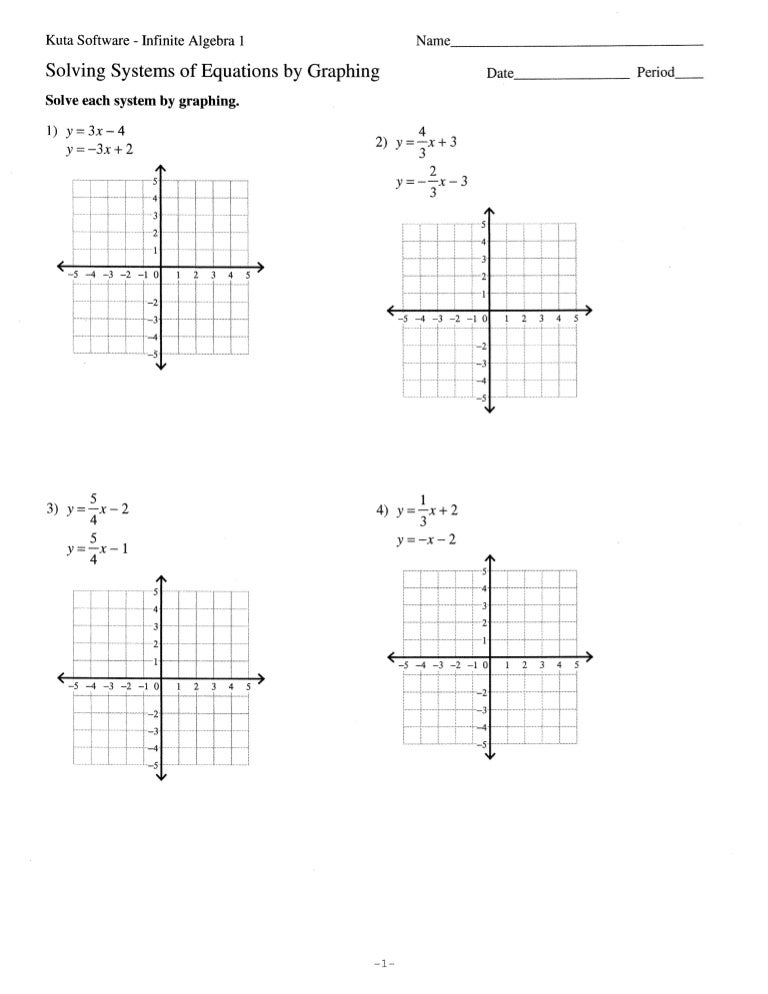 Algebra 1 Worksheets   Systems of Equations and Inequalities ...